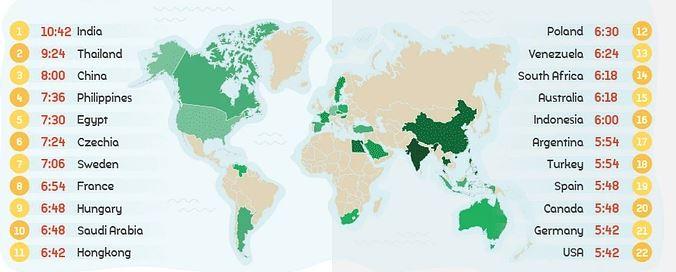 Dünyanın en çok kitap okuyan ülkeleri açıklandı! Türkiye'nin sırası...
